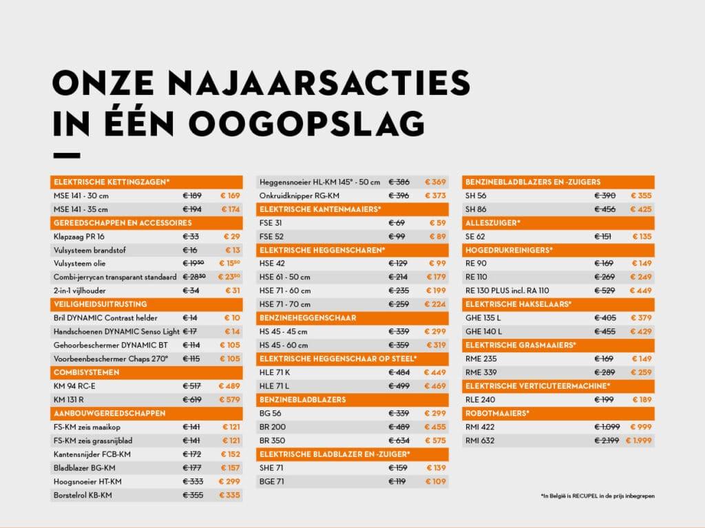 Tuinmachines Van Vynckt Beernem Stihl najaarsacties 2021